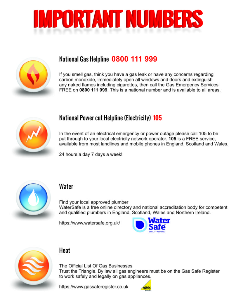 Important Numbers to have - Meters UK Ltd