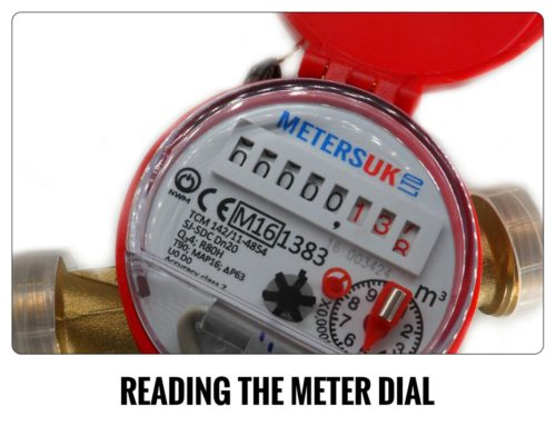 Reading a Meter Dial